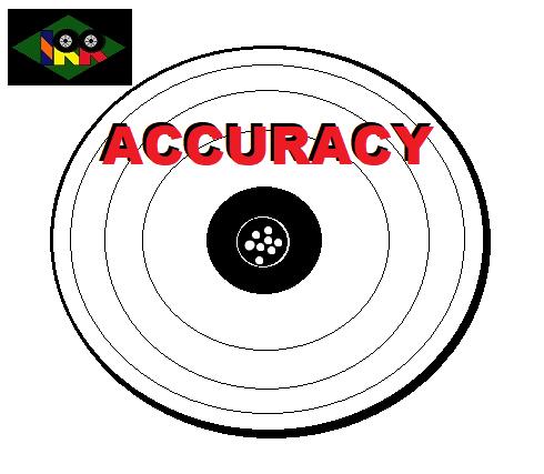 AccuracyIRR